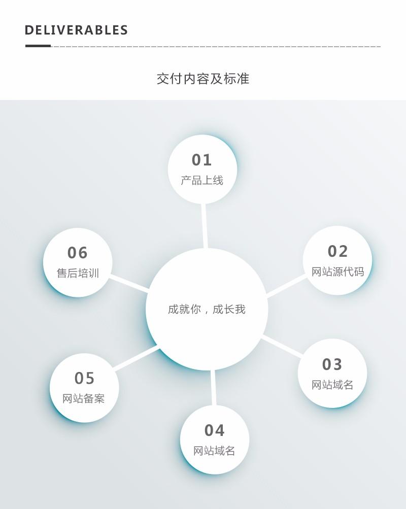 建站交付流程.jpg