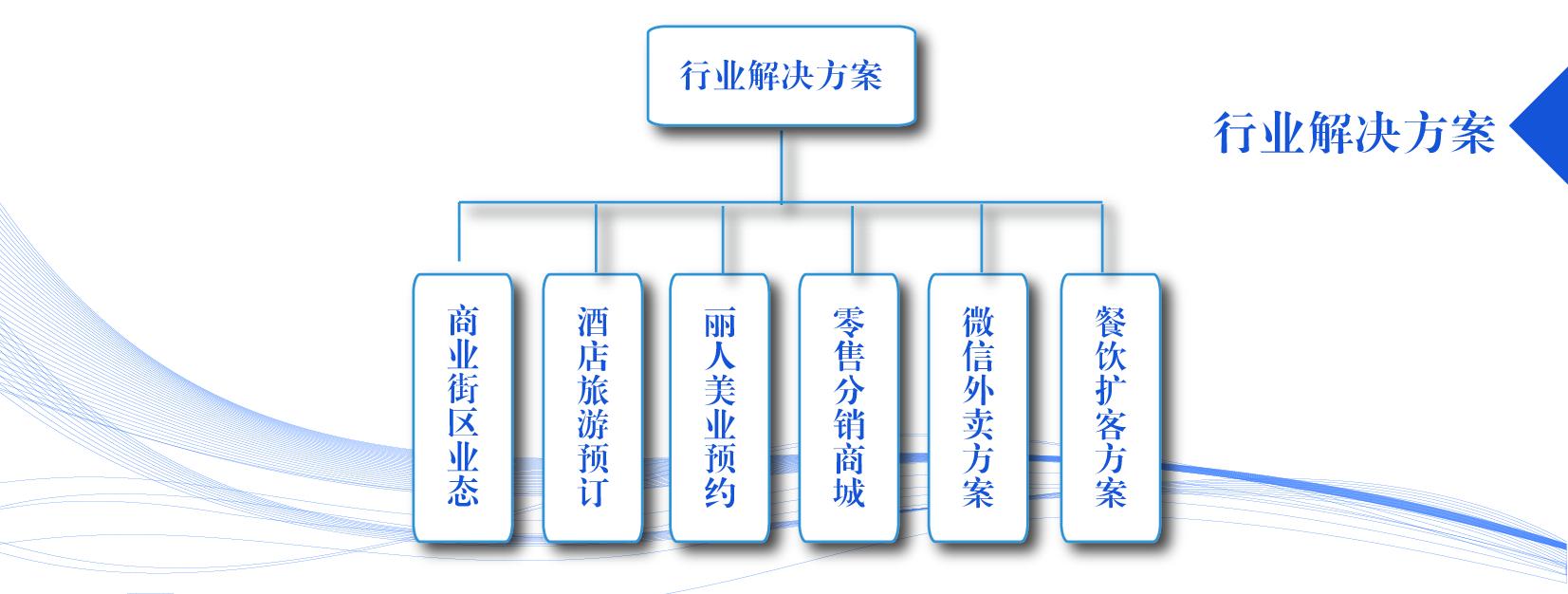 自定义区域-03.jpg