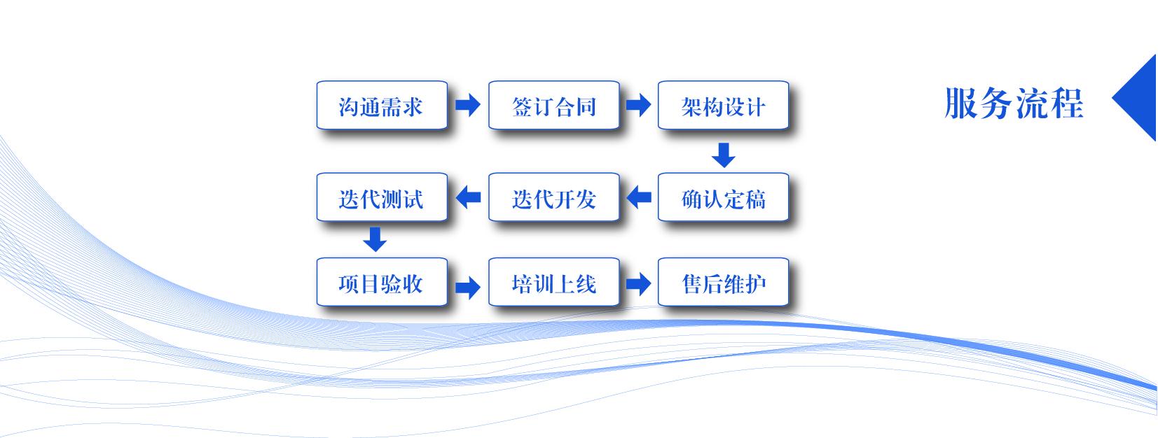 自定义区域-05.jpg